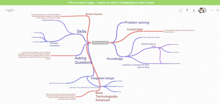 What is Learning mindmap Unit 7